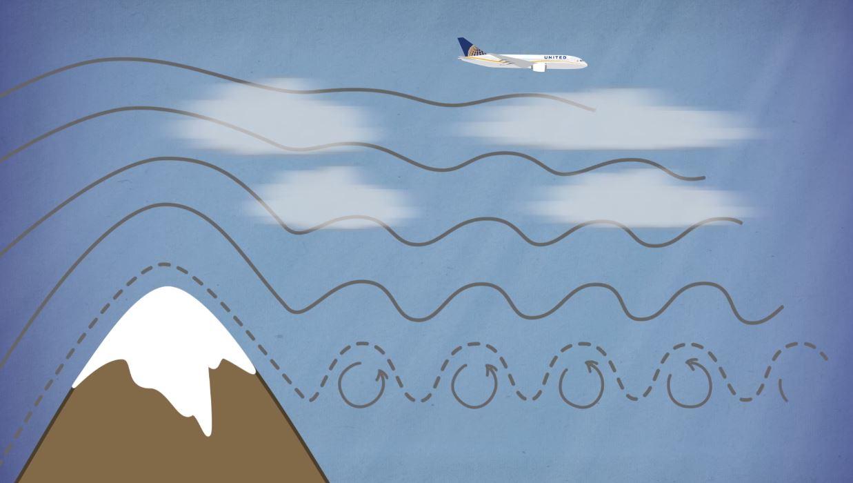 چاله هوایی