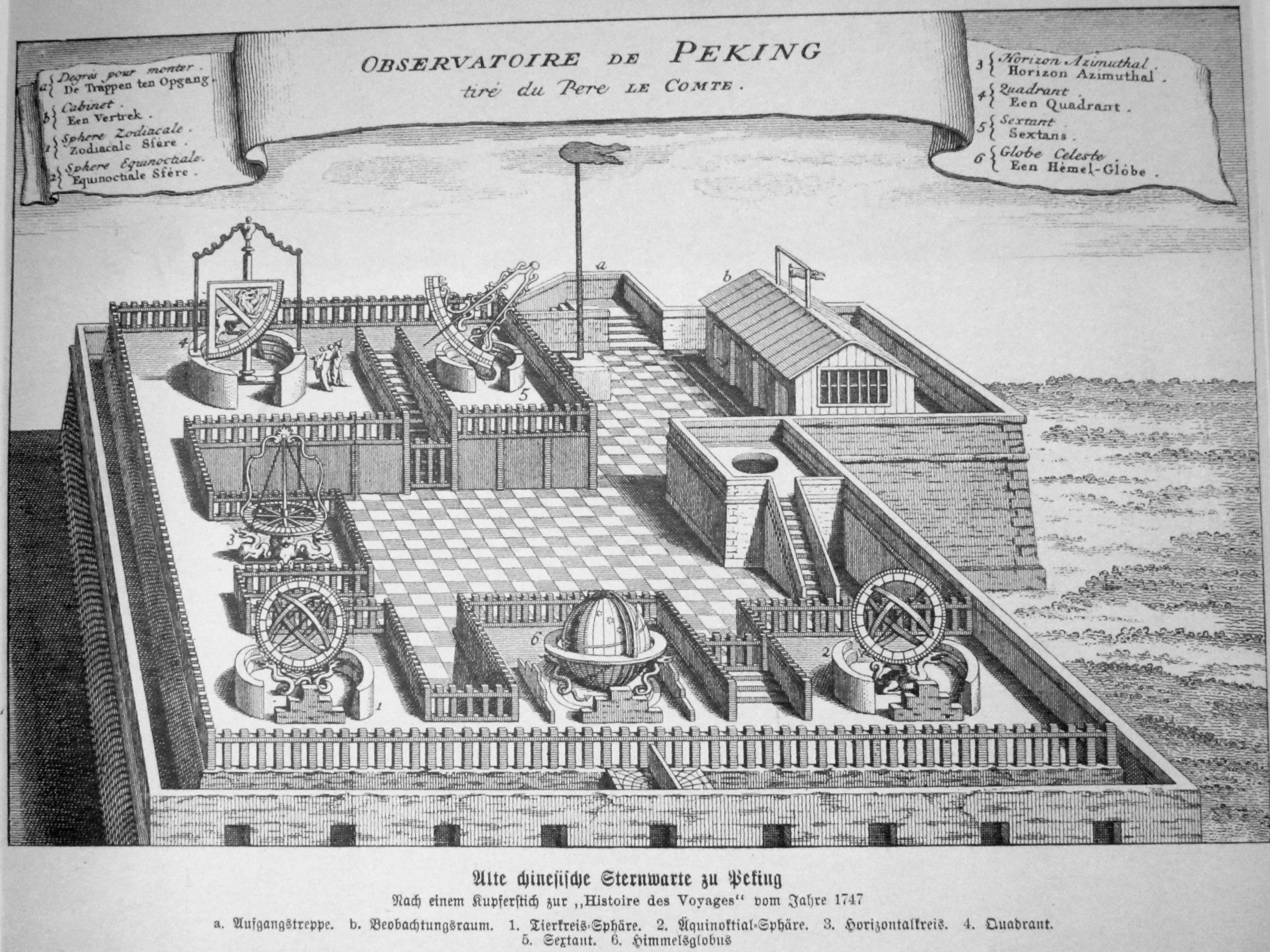 رصدخانه باستانی پکن