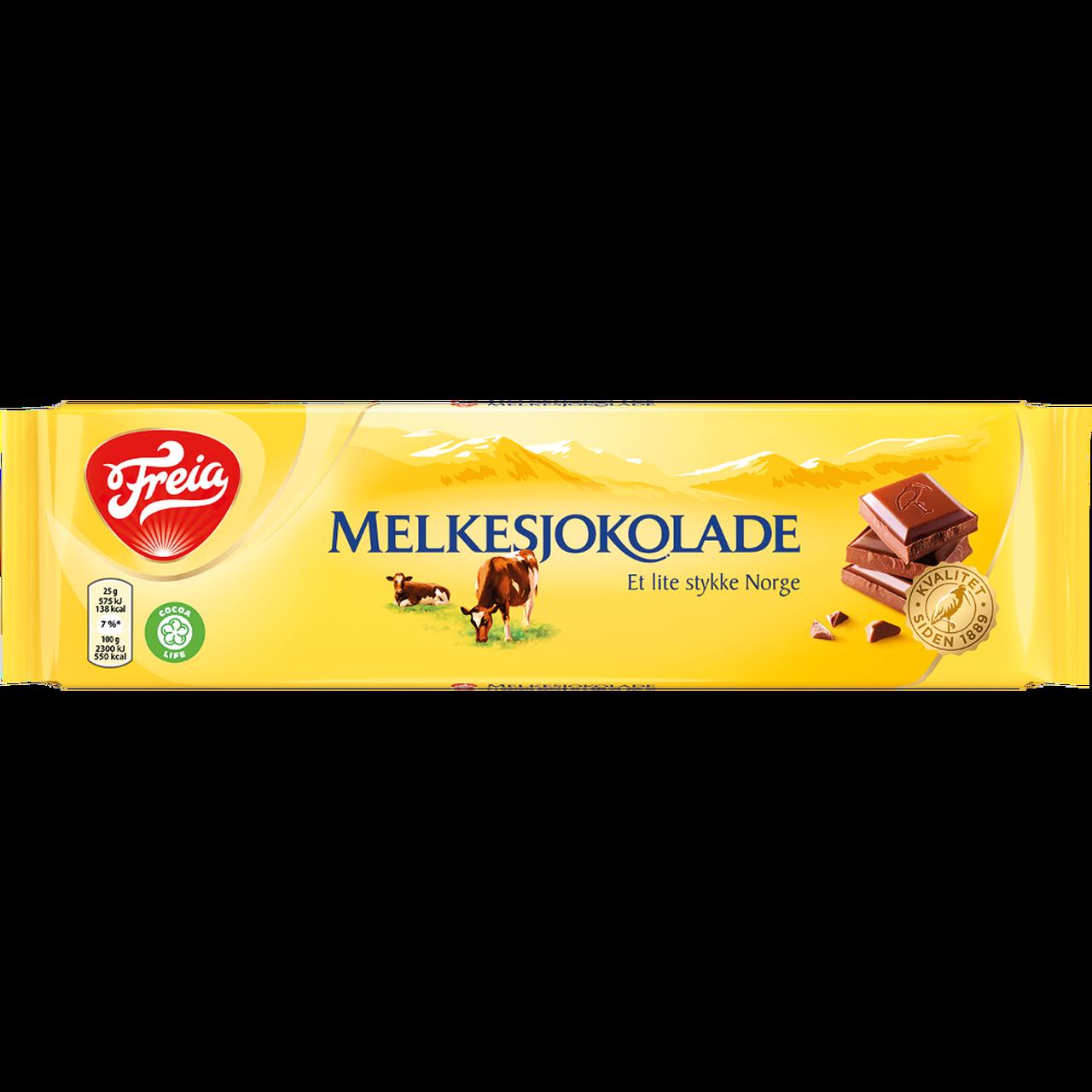 معروف ترین سوغاتی های نروژ