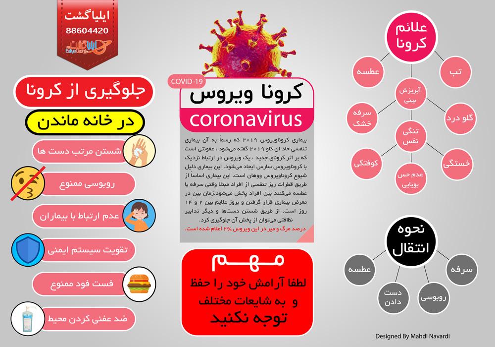کرونا ویروس چیست ؟